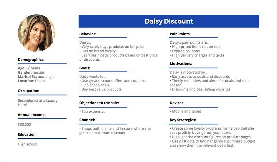 Customer Profile - Daisy Discount