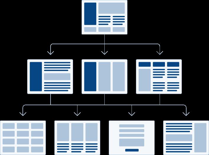 Content Hierarchy - UX Design Principles