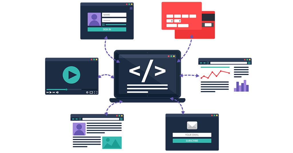 Website Management Examples