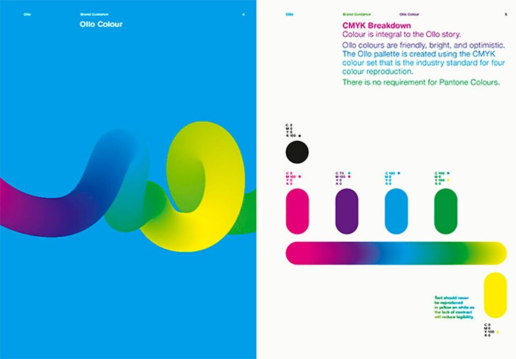 Define Your Brand Personality - Color In Web Design