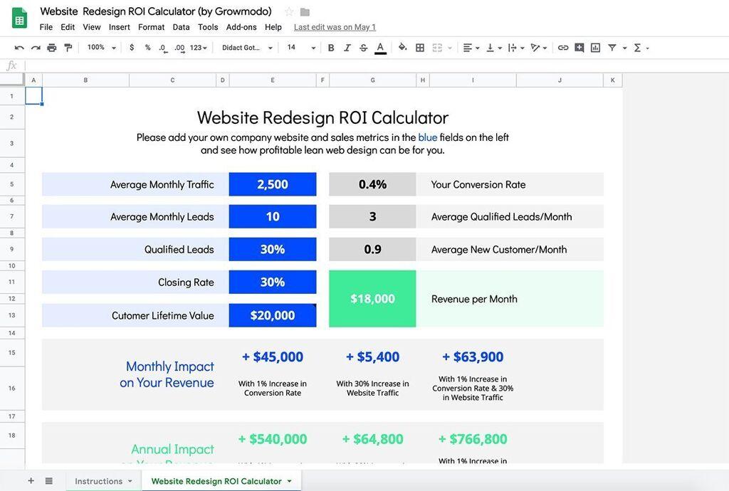 Website Redesign ROI Calculator